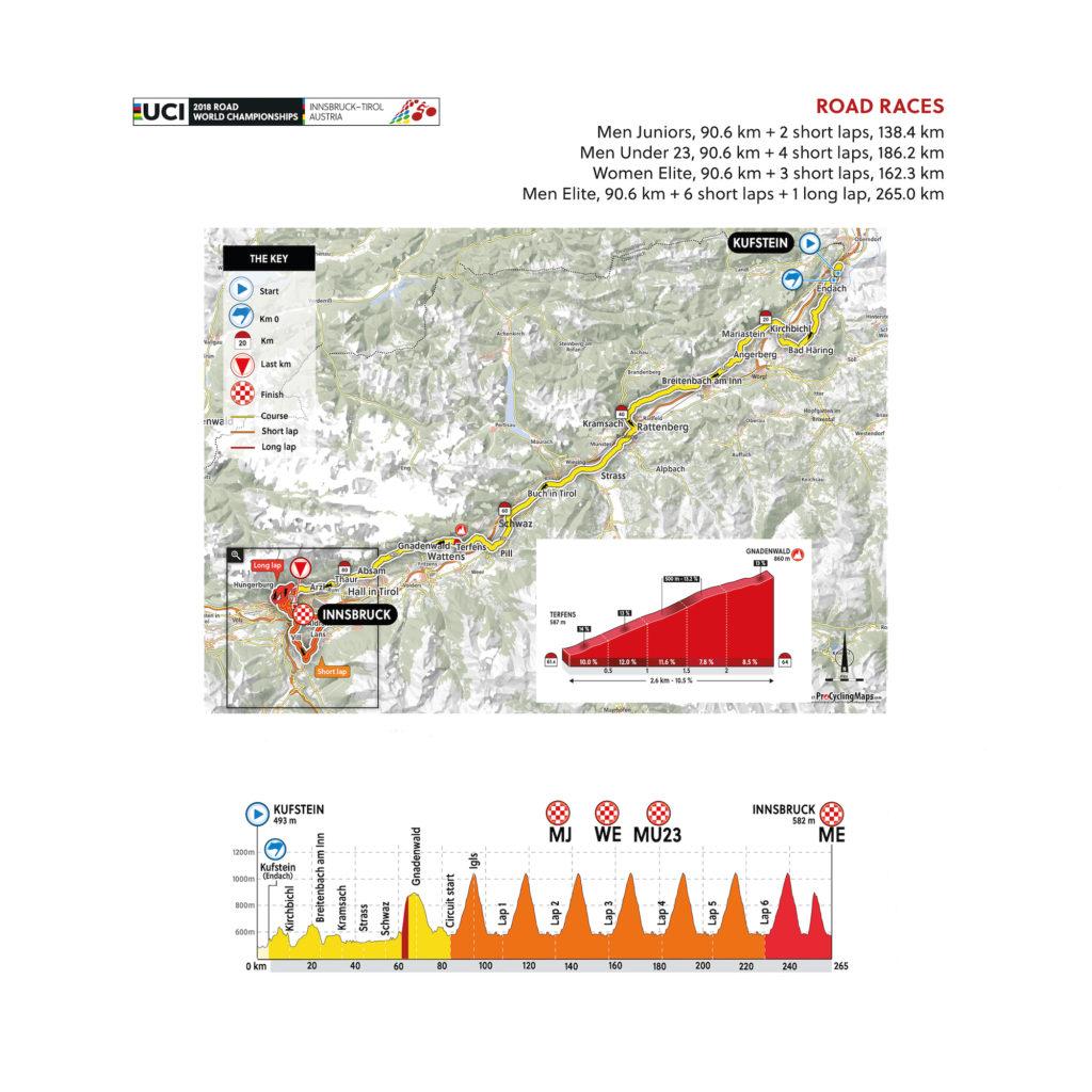 20170913_Broschüre_UCI_2017_rz.indd