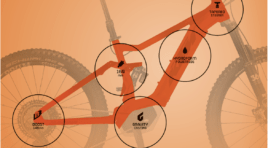 Geschützt: KTM E-MOUNTAINBIKES 2019 || DIE HIGHLIGHTS DER NEUEN SAISON